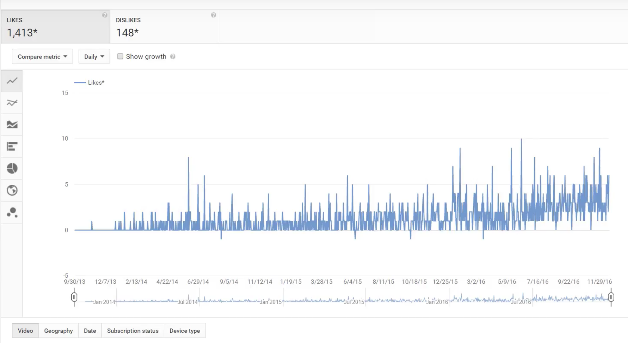 How to Read Youtube Analytics-29