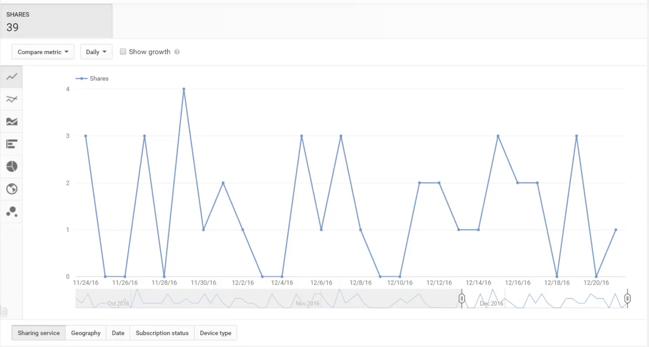 How to Read Youtube Analytics-34
