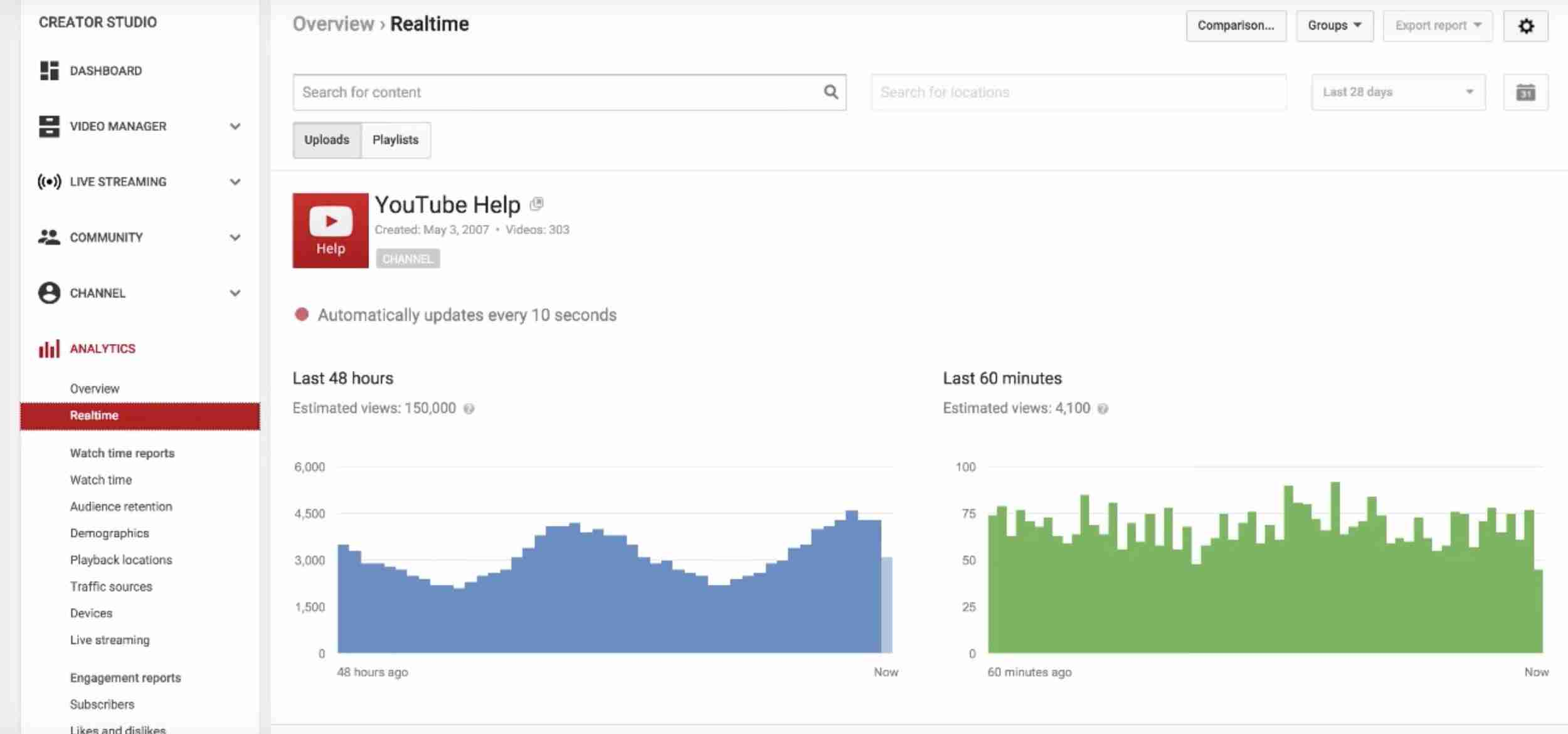 How to Read Youtube Analytics-5